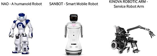 robot type